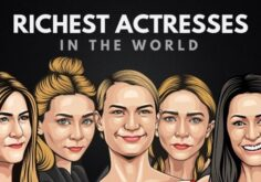 Richest Actress in the World